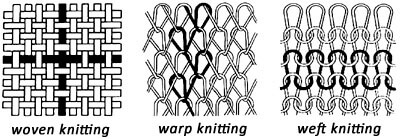 warp and weft knitting